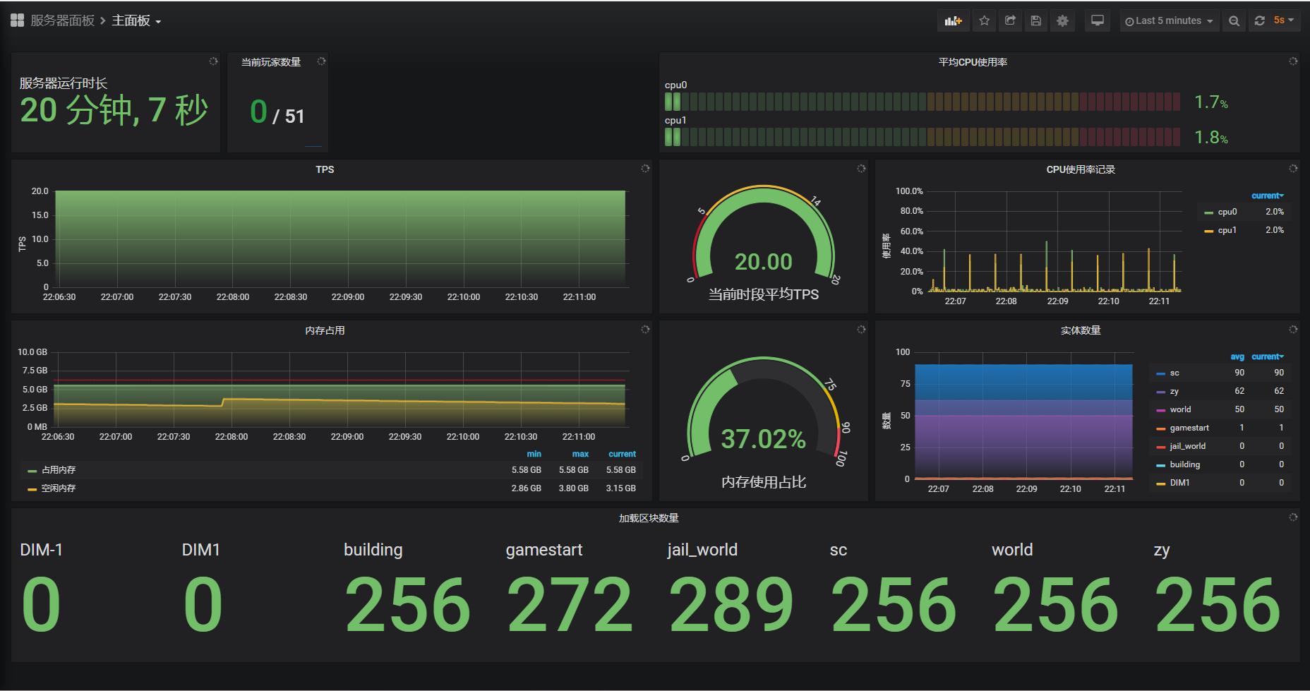 [面板预设]xydp主面板预设20200330